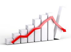 Crise insolúvel: desemprego e desalento crescem e país vê produção industrial derreter